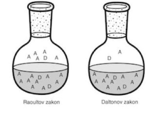 John Dalton 2