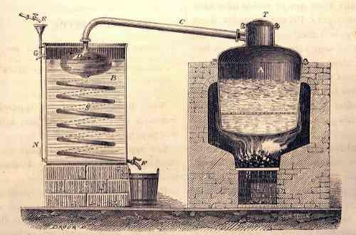povijest aromaterapije